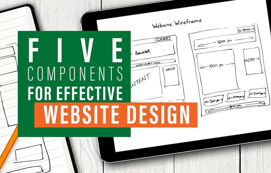 5 Website Design Elements Graphic
