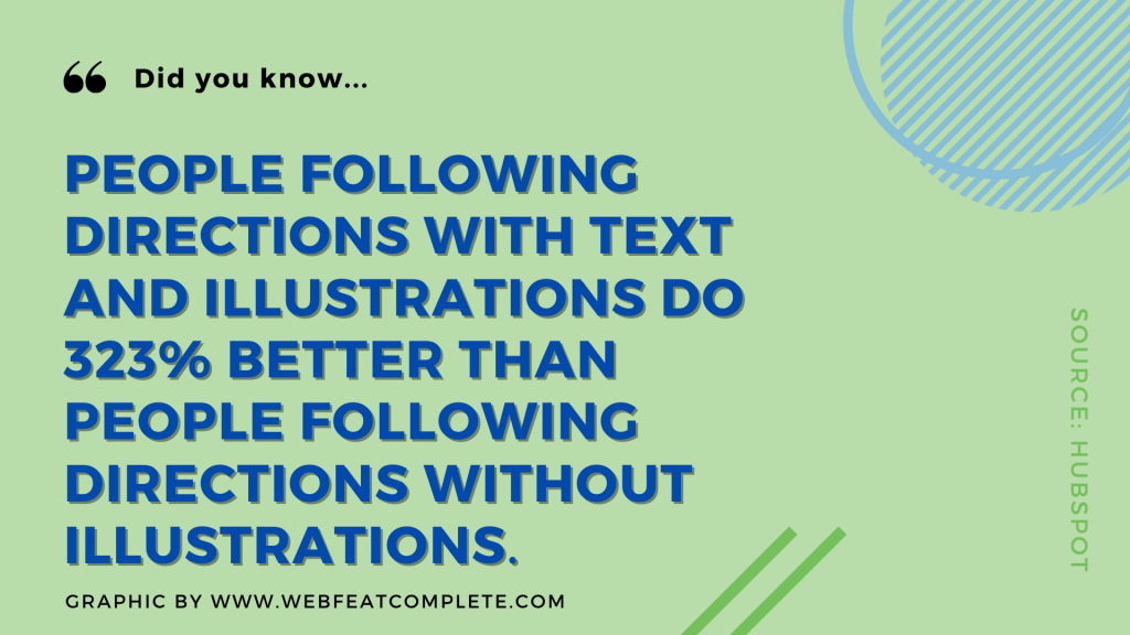 people following directions with text and illustrations do 323% better than people following directions without illustrations