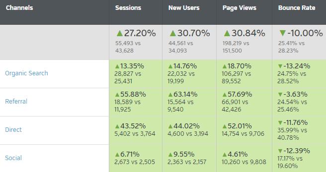 seo-client-stats
