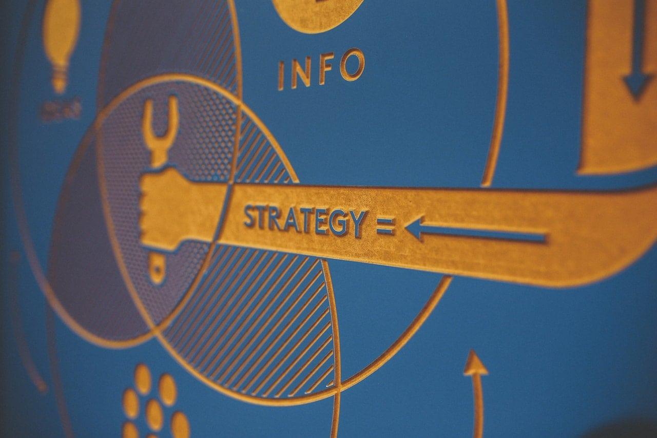 A Venn diagram of strategy