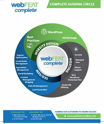 webFEAT Complete Services Circle Sales Sheet
