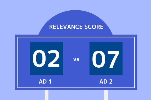 What is a Facebook Relevance Score and Why is it so Important?