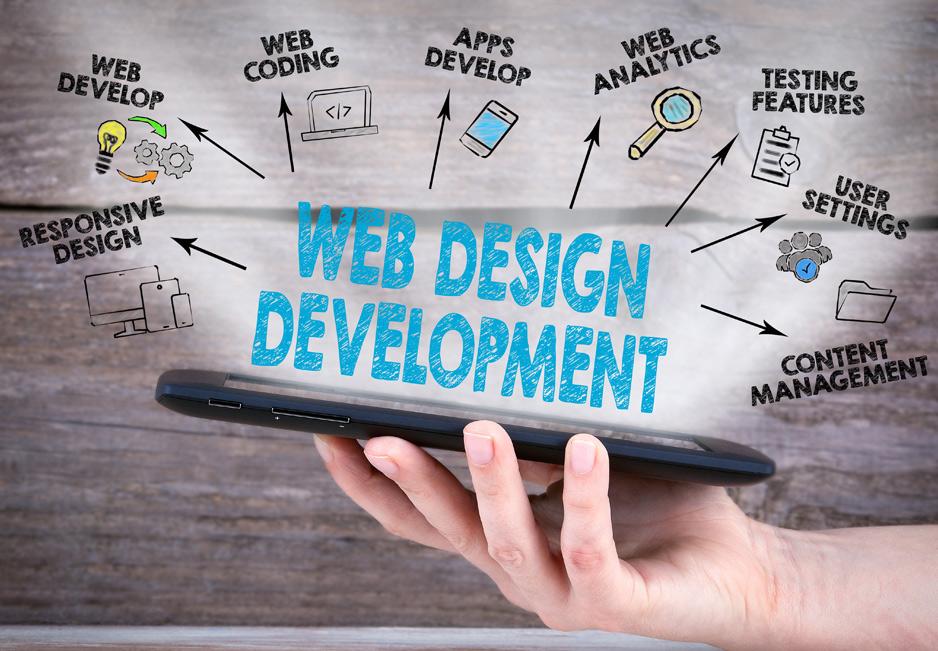Web Design and Development Breakdown