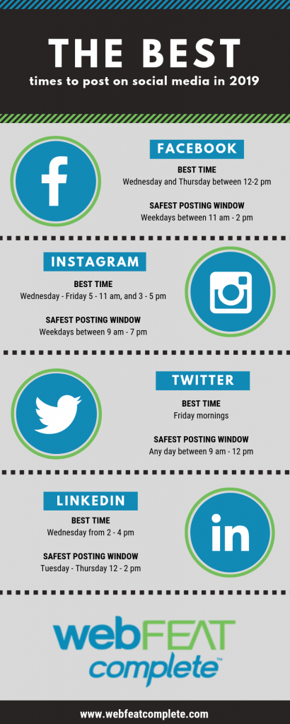 The best times to post on social media in 2019 infographic