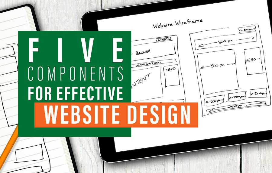 5 Key Components of Website Design