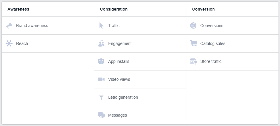Facebook Campaign Goal Options