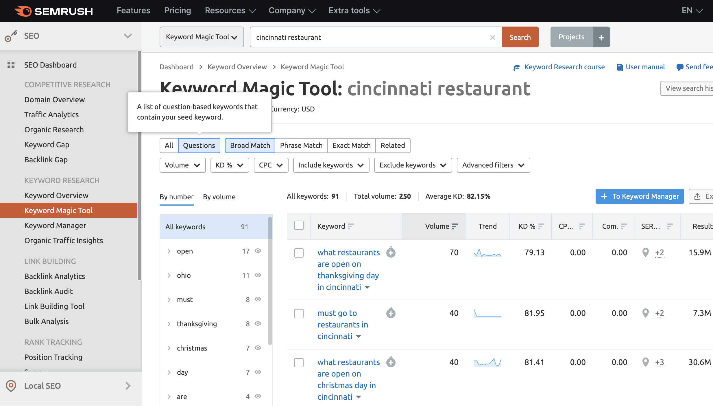 Use the SEMrush Keyword tool to find keywords to target voice searches