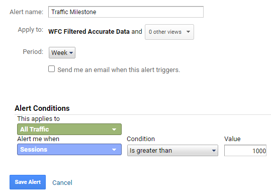 Google Analytics Alert Example